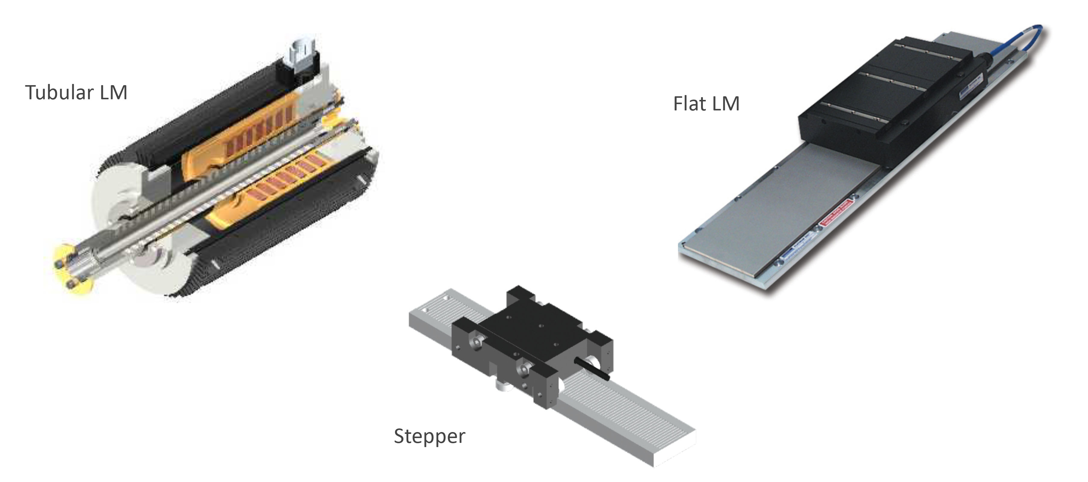 linear motor construction